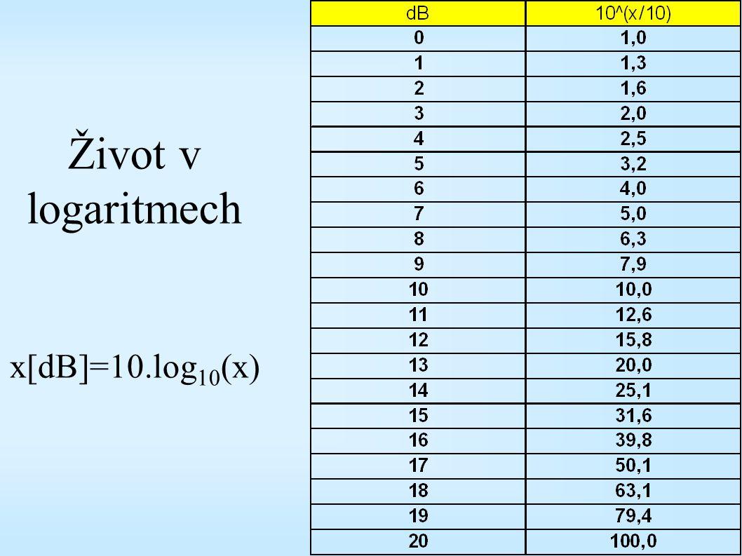 Život v logaritmech x[dB]=10.log10(x)
